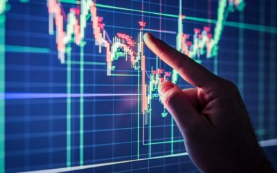 The Importance Of Forex Technical Analysis